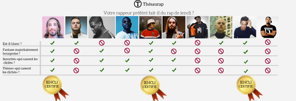 Rap de iencli - test
